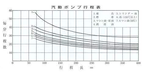 p_pump_001